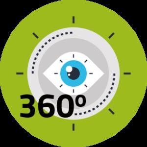360tour